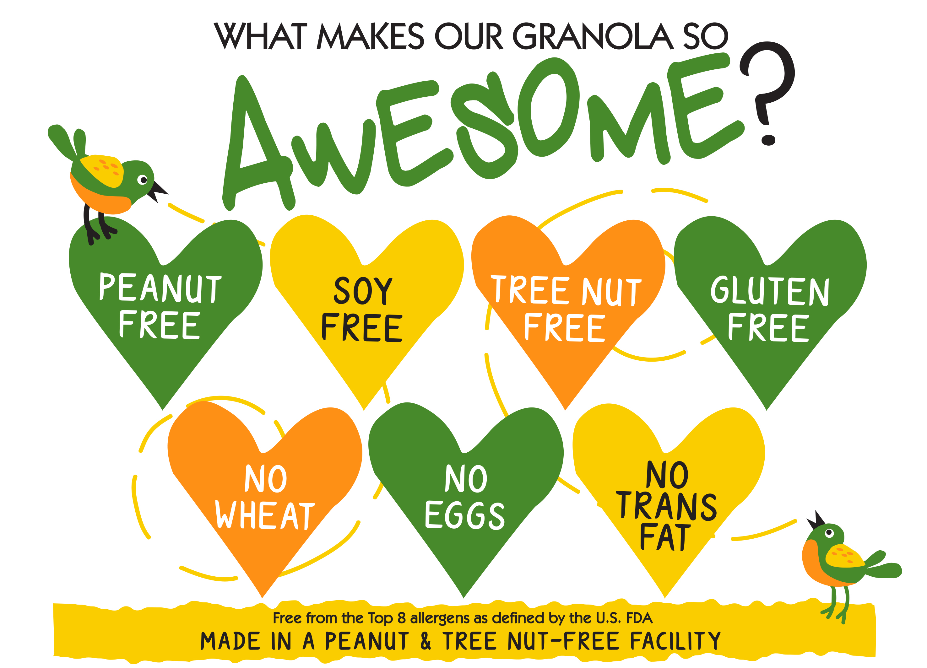 awesome granola attributes graphic